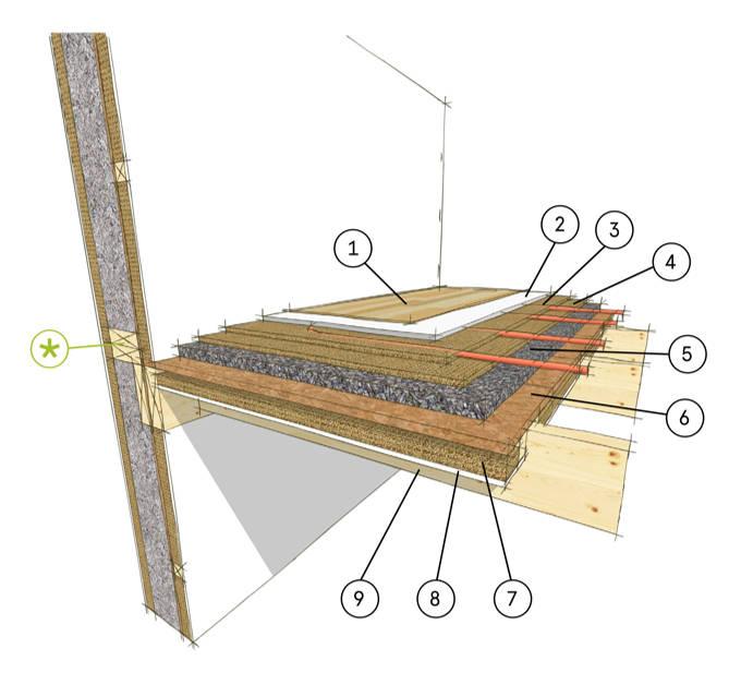 Wandaufbau Holzbalkendecke